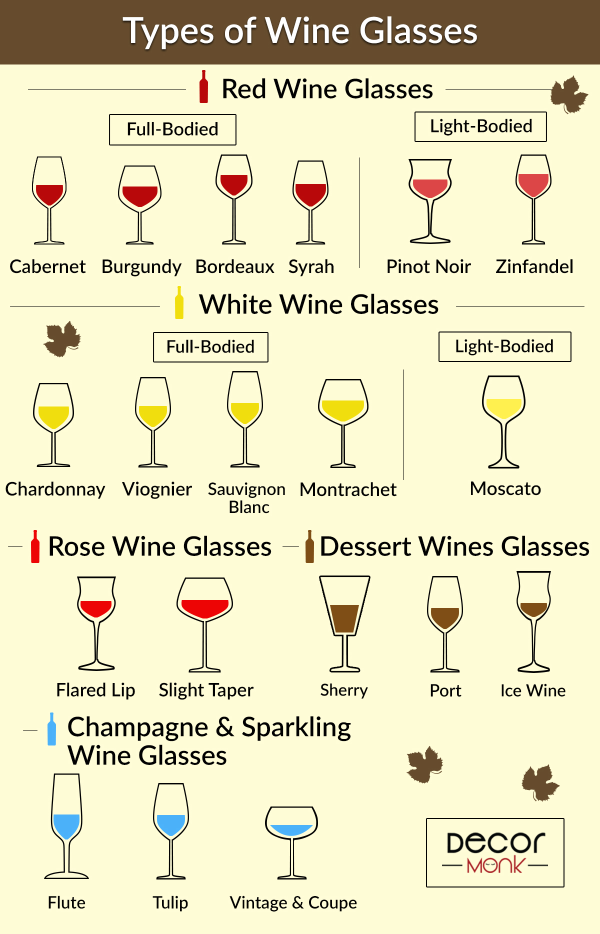 19 Different Types of Wine Glasses